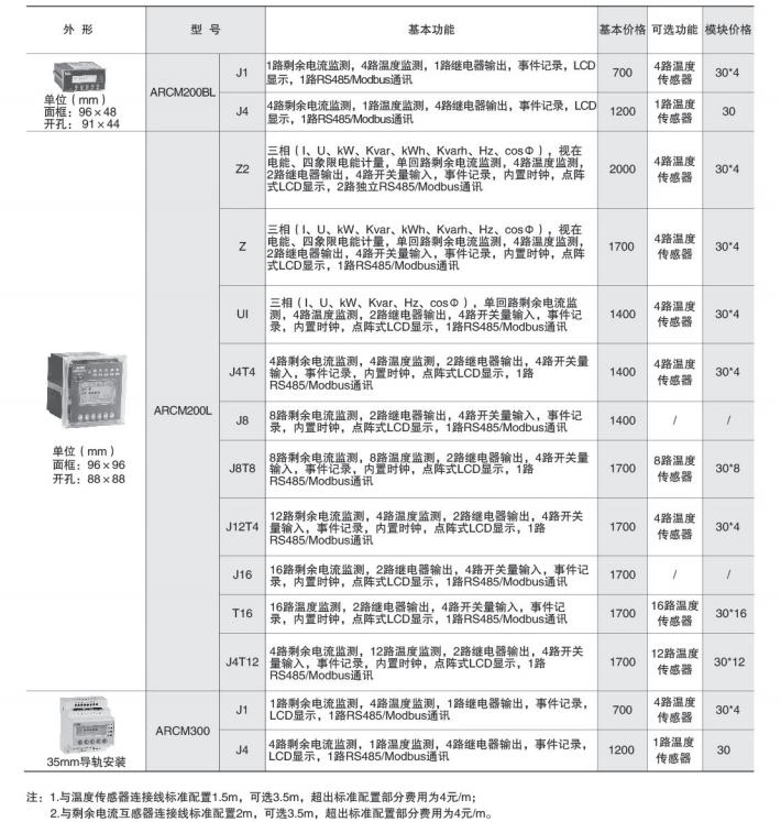 智慧畜牧业用电在线监控装置 ARCM300-Z-4G(400A) 三相电参量无线计量模块示例图13