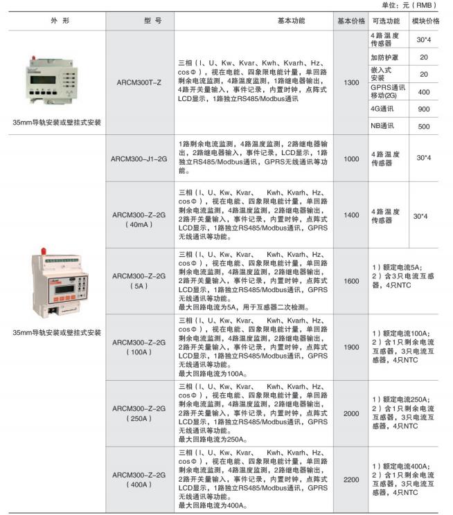 智慧畜牧业用电在线监控装置 ARCM300-Z-4G(400A) 三相电参量无线计量模块示例图17