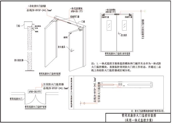 防火门监控系统在某音乐厅项目上的应用