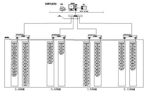 图1 系统总体拓扑图