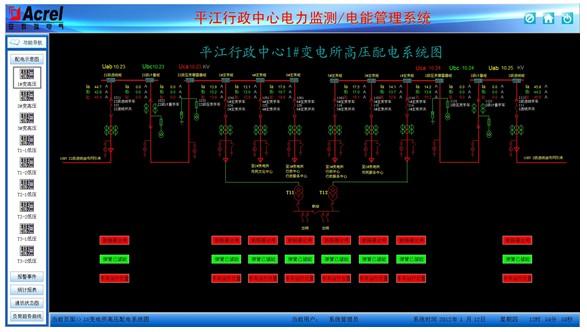 系统总体拓扑图;图2为1#变电所、2#变电所、3#变电所内系统总线示意图。整套电能管理系统监控管理层包括电能管理主机、打印机、UPS电源等,整个系统的核心Acrel3000电能管理软件安装于电能管理主机,UPS电源作为不间断电源,当设备供电出现故障时,可以保证电能管理主机正常运行,电能数据不丢失。电能管理值班室位于1#配电室,配电室内各回路均安装电力仪表负责采集各回路中电力参数。2#、3#配电室内电力仪表通过485接口将数据传输至本地通讯采集箱内智能串口服务器,并通过光纤接至电能管理主机。1#变电所内电力