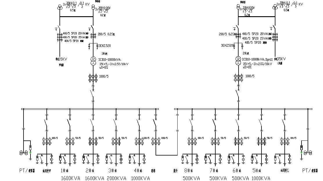 浅谈35 kV 综合自动化变电站主接线设计及微机保护配置