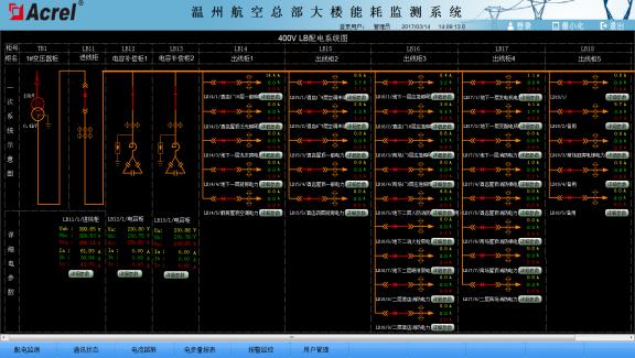 主要的数据包括:三相电压,三相电流,电能,有功功率,无功功率,功率补偿