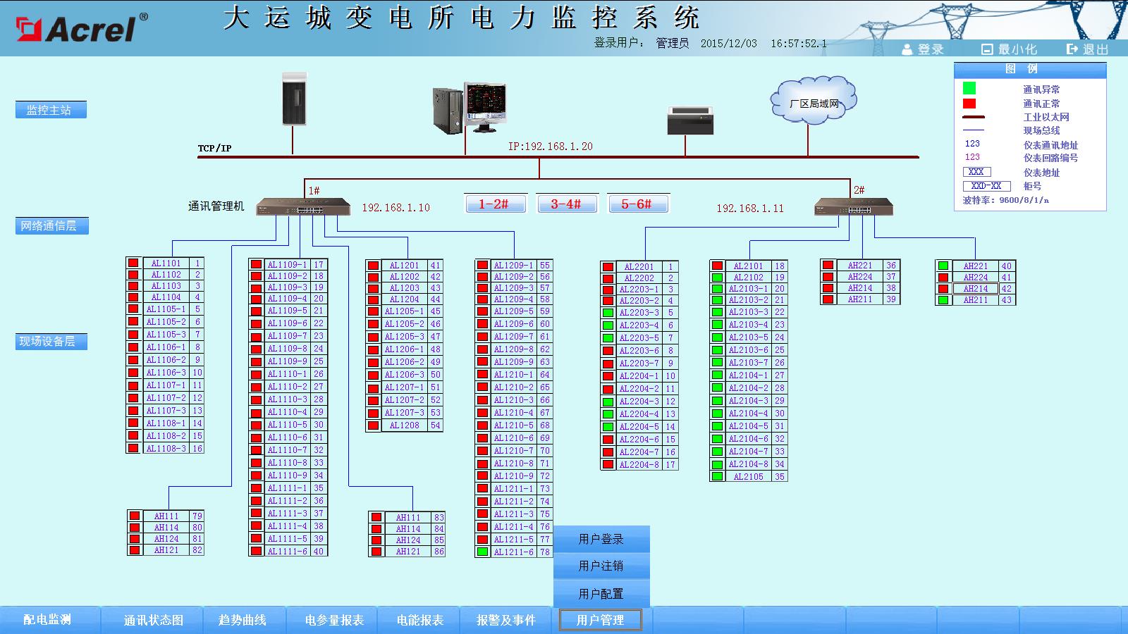 安科瑞大运城电力监控系统的设计与应用