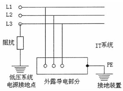 it系统:电源变压器中性点不接地