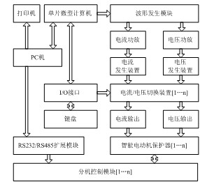 智能电动机保护器自动检测系统设计