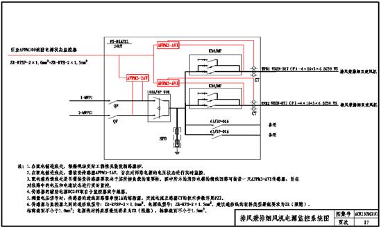 浅谈消防设备电源监控系统