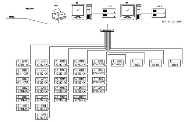 电力监控系统在日立建基项目的应用