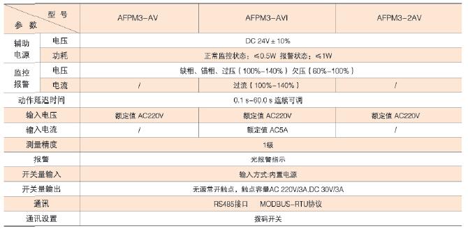 三相电源监控模块技术参数