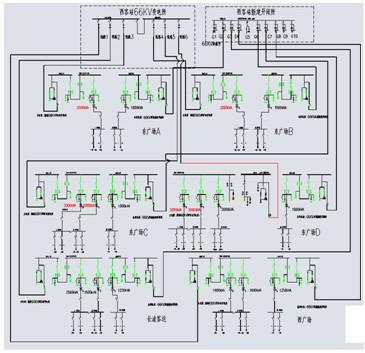 安科瑞电力监控系统在哈西客运站的应用