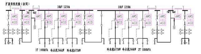 高压功率因数就地补偿,每台高压冷水机组控制柜内装设并联补偿电容器
