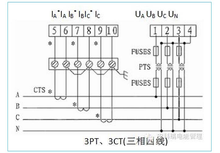 安科瑞分项计量表计常用接线图