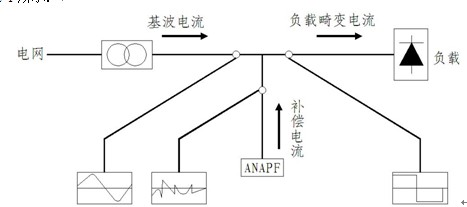 50hz低通滤波电路