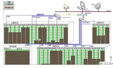系统拓扑结构图