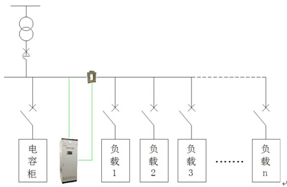有源电力滤波器在烟草行业变配电中的应用