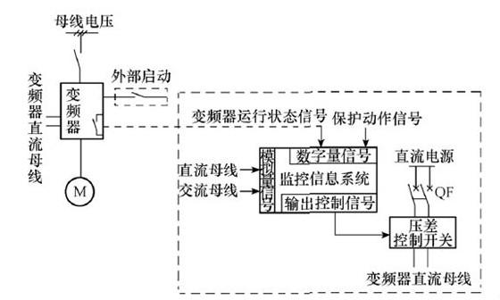 常用电机控制电路如图5 所示,晃电发生后接触器断开,会使电动机停转.
