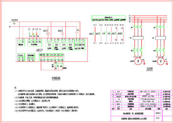 摘要:随着建筑行业快速发展,BA设备监控系统,通过联网,对分布于监控现场的区域智能分站(即DDC)与各种特定的末端设备进行连接,对建筑内的各种用电设备(如送排风风机、给排水、电梯、照明等)进行实时集中监视和管理的专业楼宇自动化控制。本文以风机、水泵为对象,结合建筑行业应用标准,介绍了风机水泵的工作原理和控制要求,最后结合智能控制器给出专业化解决方案。 关键词:BA设备监控系统 消防 风机 水泵 智能控制器 一、引言 风机、水泵是一种通用类机械,广泛应用于工业、农业及生活等各个领域,同时各类设计规范对于风机