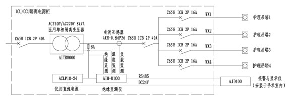 aitr6300 aitr8000 — 绝缘监测仪 aim-m100 直流稳压电源 aclp10-24