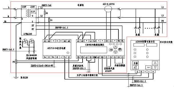 15600 直流稳压电源 aclp10-24 仪表专用的直流稳压模块,导轨式安装