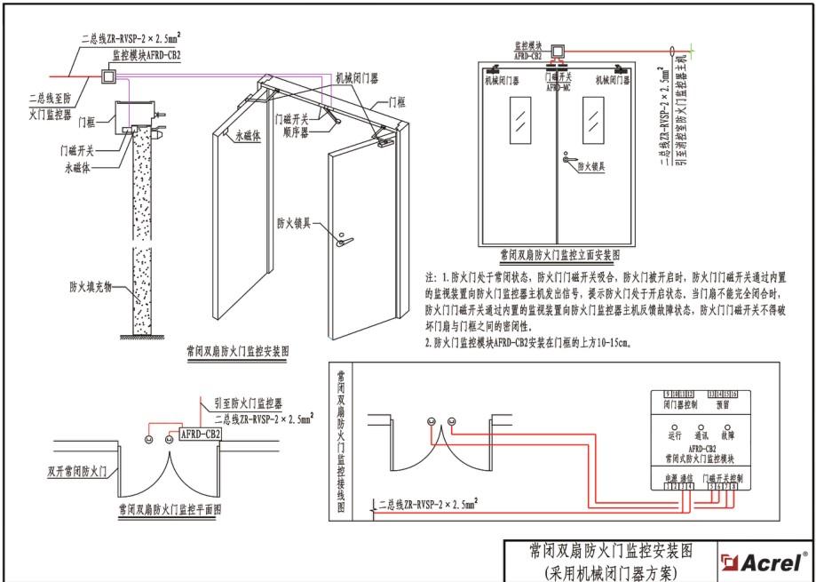 公建防火门监控平面图 系统的施工,应按照批准的工程设计文件和施工