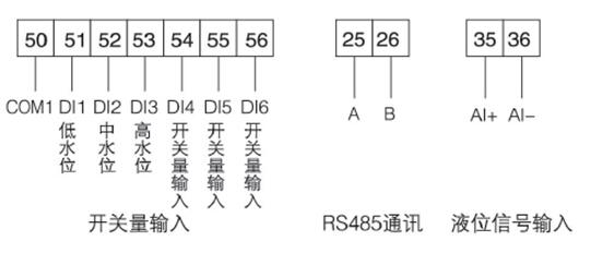 4.2 互感器 三相电流互感器  单相电流互感器  5、接线端子 电源、电压和电流信号接线   注:1、当单相水泵时,只需接3、6、42、43、46、47端子; 2、两线制时,AI+为DC15V电压输出; 3、6路DI输入的功能均为可编程设置。 6、附件 6.1 浮球式液位传感器 采用注塑成型,内置触头机构,利用液体的浮力作用使控制器随着液面的上升或者下降而自动翻转,其内部的触头发生通断状态变换而发出控制信号。  注:1、默认材质为PP,引出线长度5m,不锈钢或特殊长度引出线订购时说明。 2、默认重