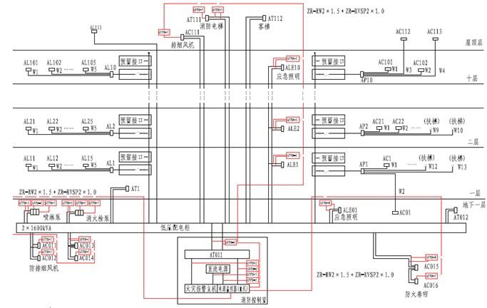 二次 应用 配电 系统设计 大型商场/图4 AFPM100消防设备电源监控系统接线...