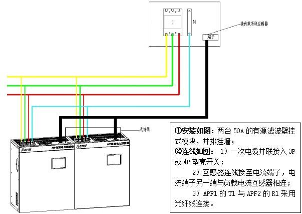 5.APF容量计算方法   谐波是由非线性设备产生的,而每种设备的实际工作状态都不同。因此实际谐波电流需采用专门设备进行测量,考虑到设备的技术及经济性,设计谐波治理装置的额定谐波补偿电流应略大于系统谐波电流。由于谐波电流本身的测量与计算比较复杂,况且在设计时往往很难采集到足够的电气设备使用中的谐波数据,可以根据下列公式估算谐波电流进行选型。   5.