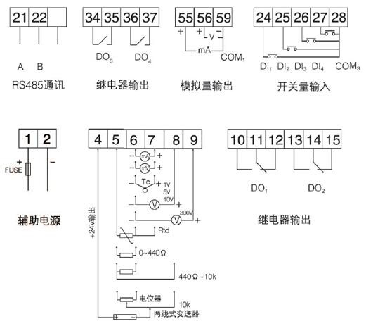 电流,直流电压,各种类型热电偶