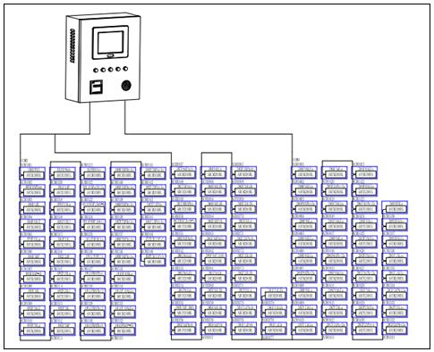剩余电流式电气火灾监控系统采用分层分布式