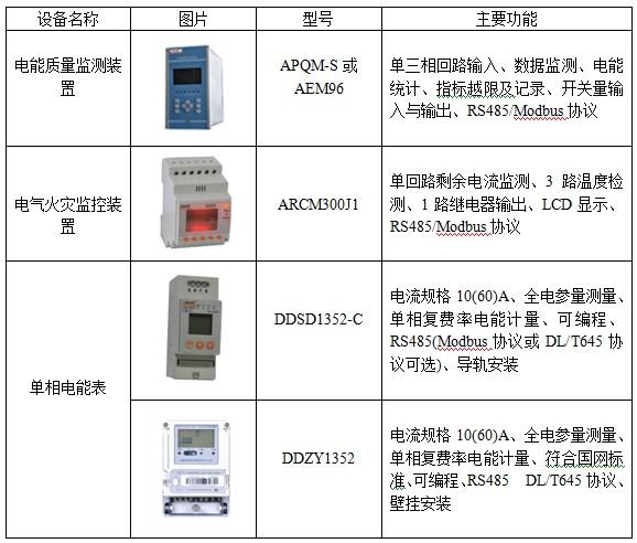 直流充电桩的输入电压采用三相四线ac380v±15%,频率50hz,输出