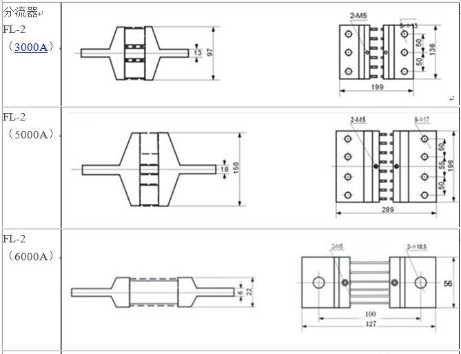 afl-t 100a 电流分流器
