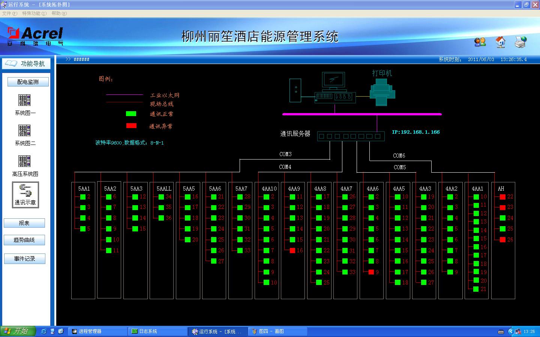2 主站层设计    智能电力监控系统的主站用于运行专业化的电力监控