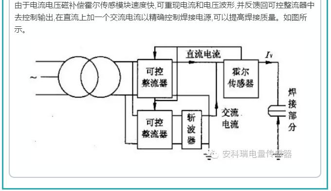 ahbc-lta系列霍尔电流传感器在电力电子方面的应用