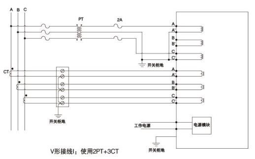 光伏电站电力监控装置及系统(十)apqm系列电能质量在线监测装置